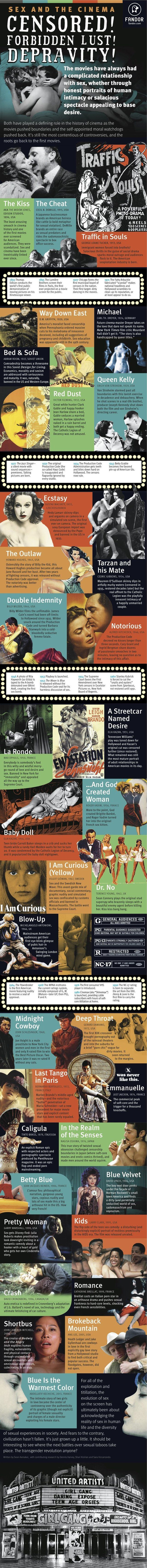 The Graphic History Of Sex On Screen | Co.Design | business + design