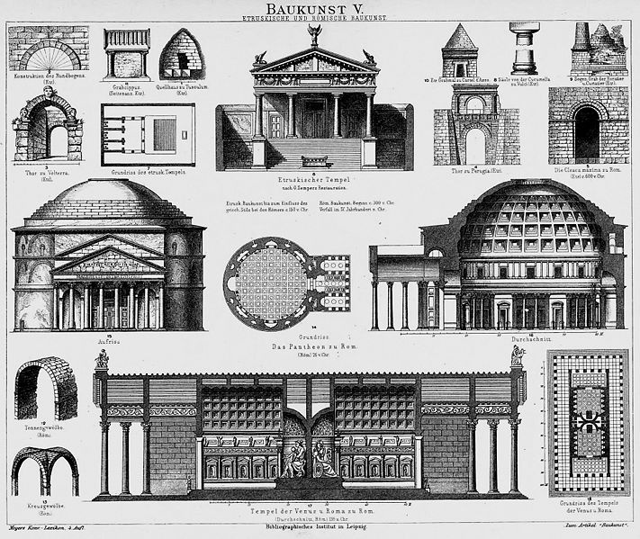 Several examples of Roman and Etruscan architecture ...
