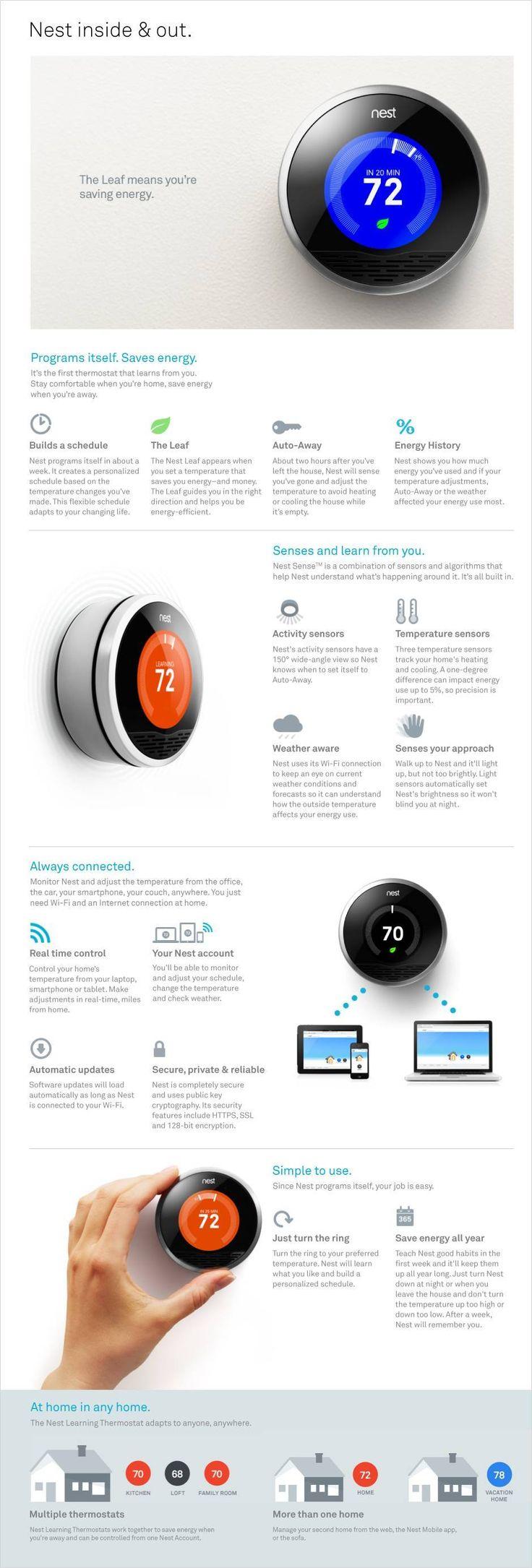 best Smart Home u Gadgets images on Pinterest Appliances Desks
