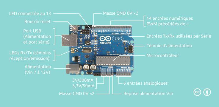 Arduino et platine de prototypage | Prototypage et électricité | Contenu du cours 04017 | FUN