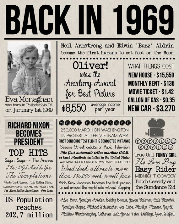 Back In 1969 Sign Personalised Newspaper Poster With Photo Last Minute 50th Birthday Gift DIGITAL FILE 50 Years Ago History
