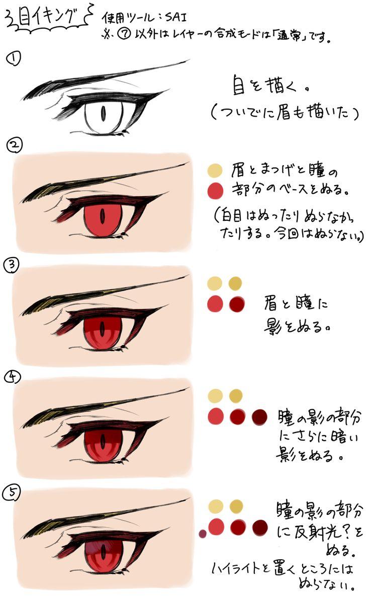 Twitter Eye drawings Eye-drawings Figure drawing Anatomy ...