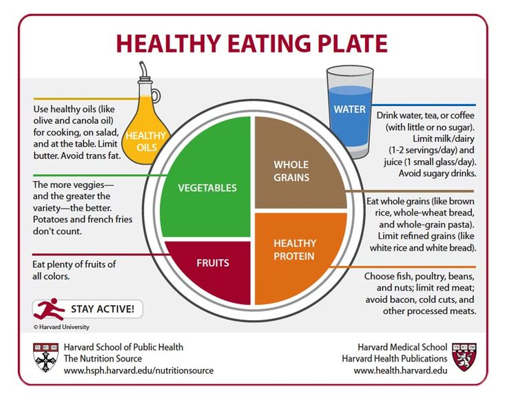 "The Harvard ""Healthy Eating Plate."" when you compare the"