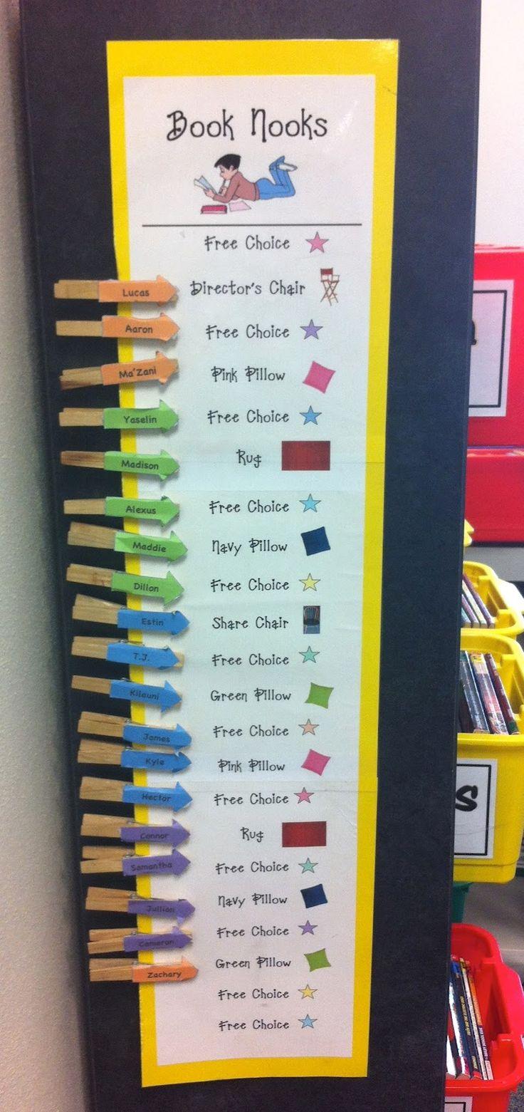 Fifth Grade Frenzy: classroom organization