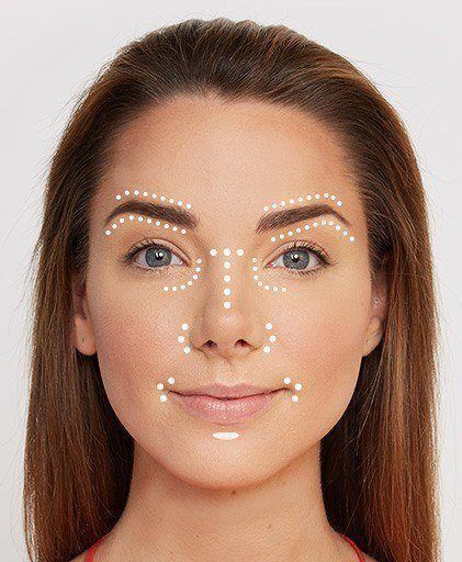 May you never wonder where to apply concealer again...