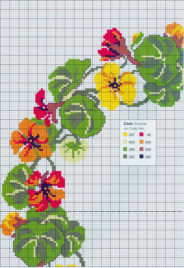 Floral Wreath (Part 1) free cross stitch pattern from www.coatscrafts.pl