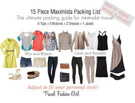 YOU GUYS. This site is AWESOME if you find yourself (llke I so often do) stumped by what to pack! It's full of packing lists for pretty much every destination imaginable, as well as really useful and helpful tips, tricks, and traveling advice.