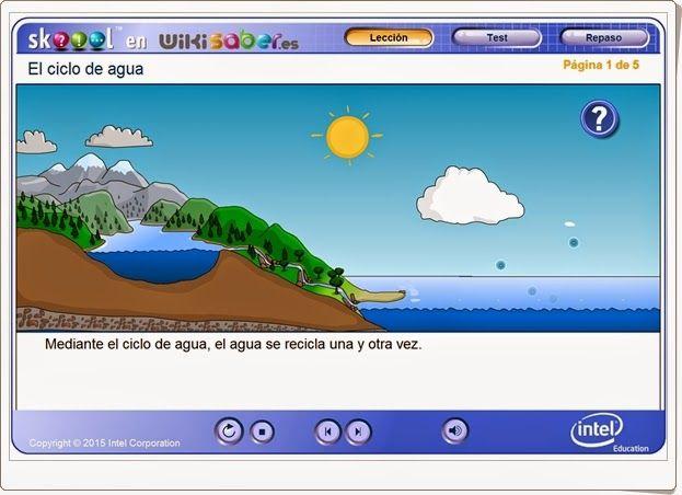 Dia Mundial del Agua, 22 marzo:  Aplicación animada, de wikisaber.es, que muestra gráficamente el ciclo del agua e incluye un test de autoevaluación.