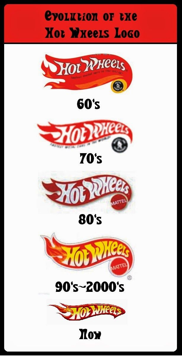 Hot Wheels Racing League: Evolution of the Hot Wheels Logo #hotwheels