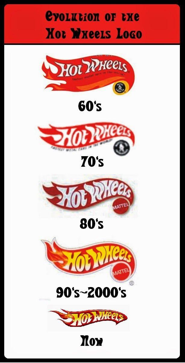 Hot Wheels Racing League: Evolution of the Hot Wheels Logo #hotwheels