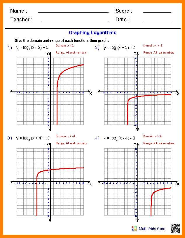 Polynomial Functions Worksheet and Graphing Logarithmic ...