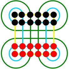 Surakarta (Spiel) – Wikipedia