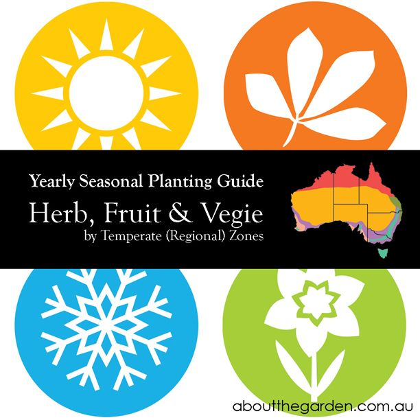 Seasonal Gardening Australia Vegetable Garden by Temperate (Regional) Zone aboutthegarden.com.au