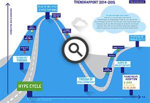 Kennisnet Trendrapport biedt inzicht in de belangrijkste trends komende vijf jaar – Kennisnet Innovatie