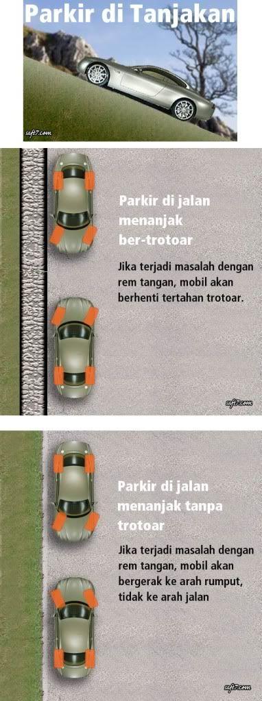 Parkir di Tanjakan_Kaskus - The Largest Indonesian Community