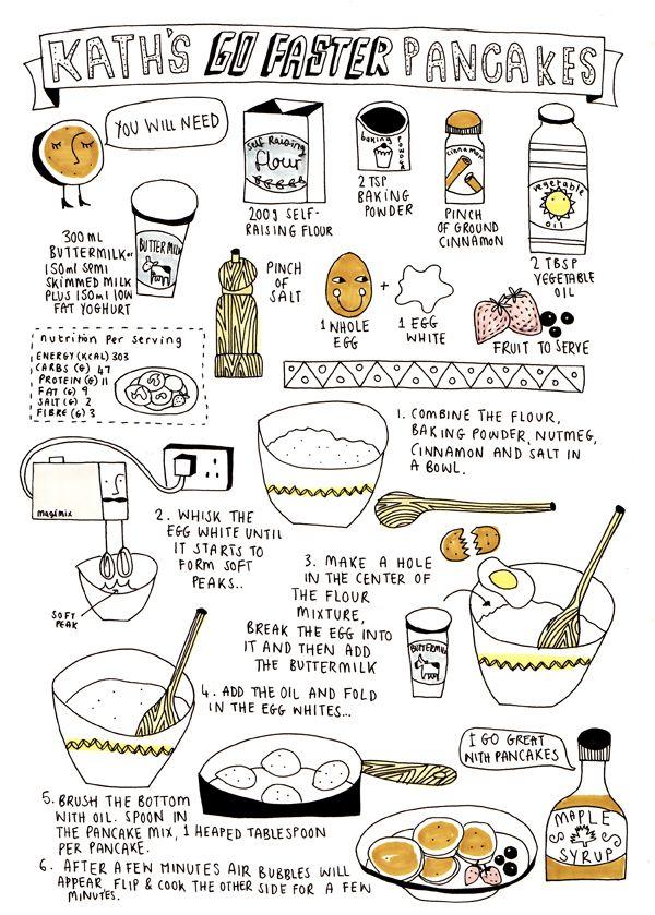 Pancakes / Kate Sutton