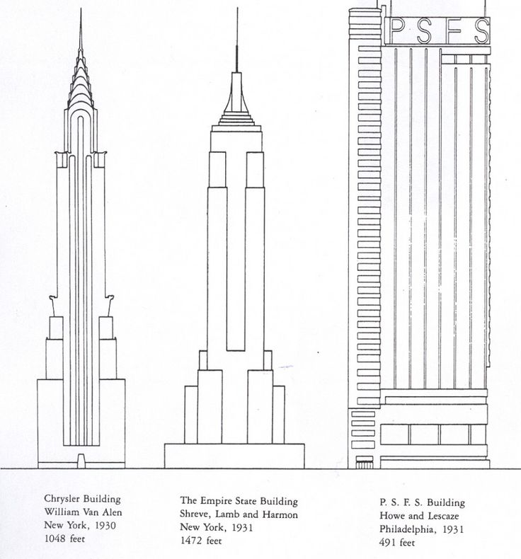 "Chrysler Building, Empire State Building, and PSFS Building in the early 1930s race to claim the title ""world's tallest building."""