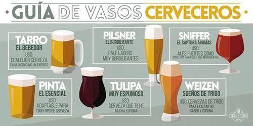 Resultado de imagen para cerveza y copas