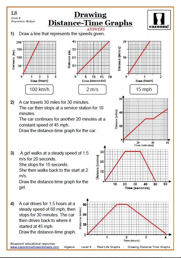 Real Life Graphs Worksheets Distance