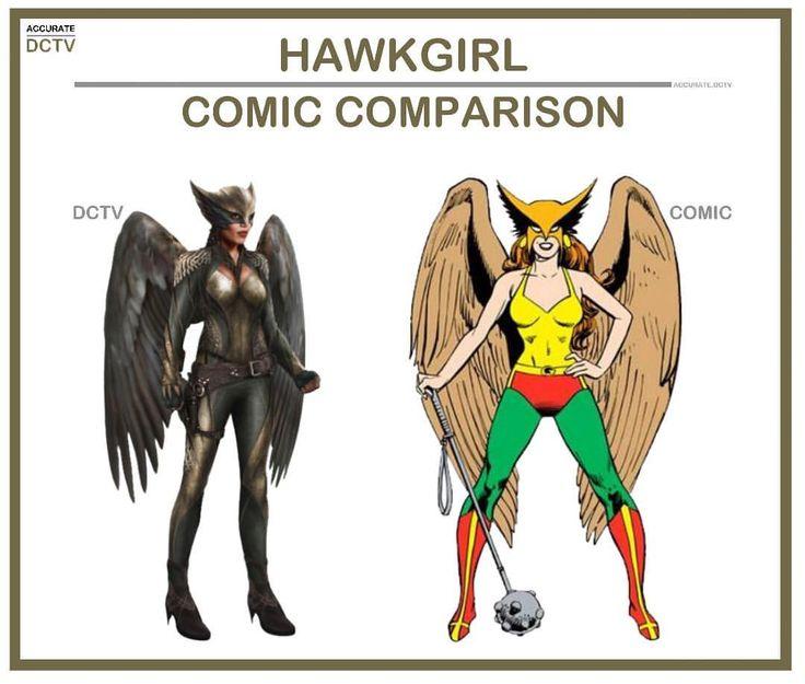 26 best images about DC Comic Comparison on Pinterest | Martian ...