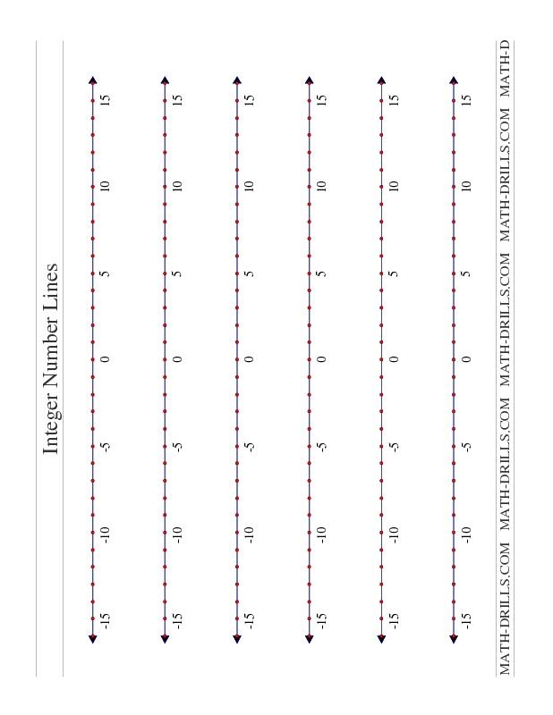 Free Math Worksheet -- Integer Number Lines : Middle school : Pinterest : Math, Integers and ...