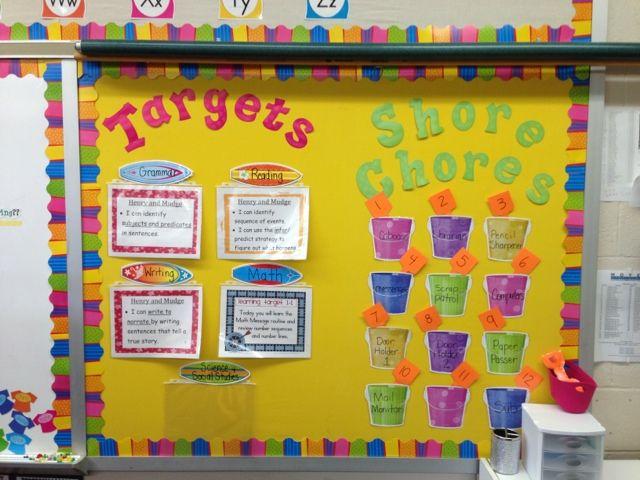 Classroom Beach Decor : Best classroom themes beach images on pinterest