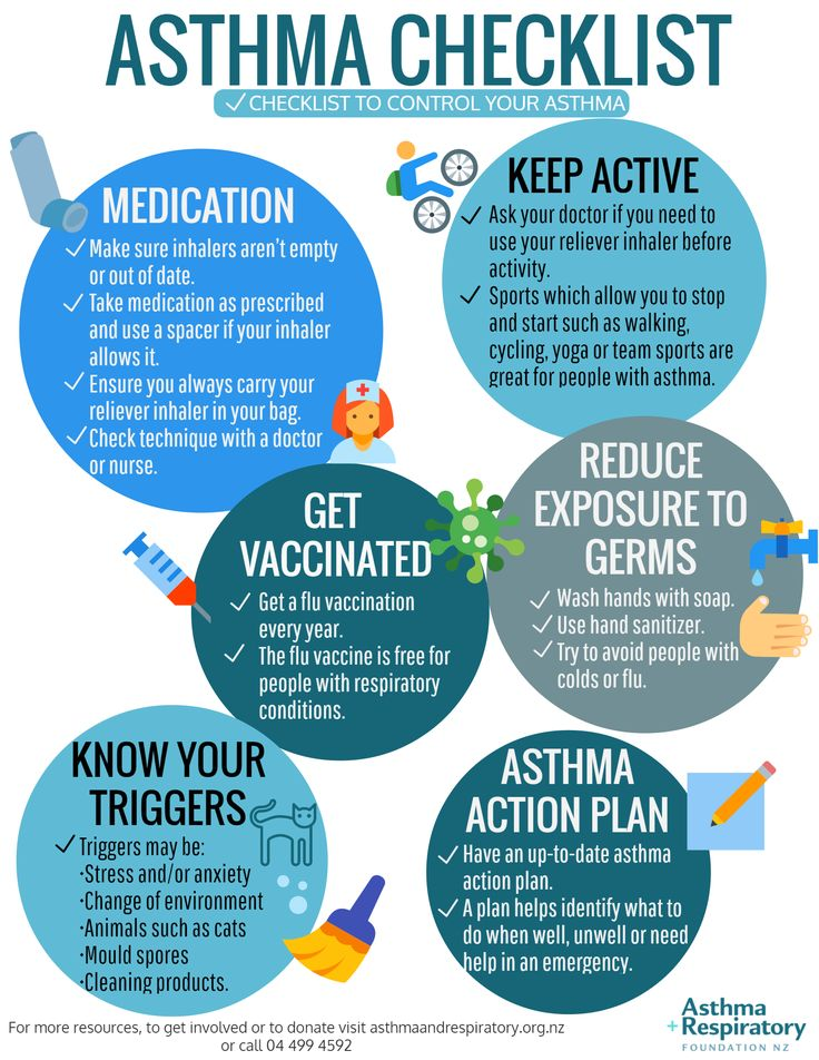 185 best Life with Asthma images on Pinterest Asthma remedies - asthma action plan