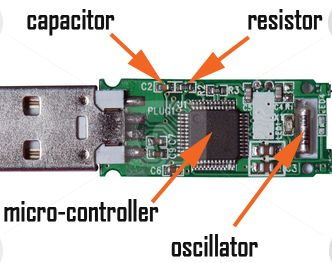 Parts of a flash drive