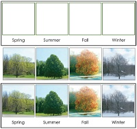 The Helpful Garden: The Four Seasons Charts with Control Chart