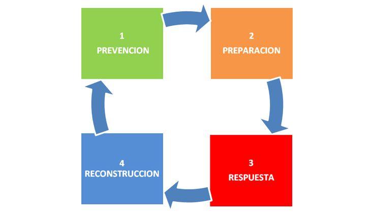 desastre natural en mexicali aspecto economico - Buscar con Google