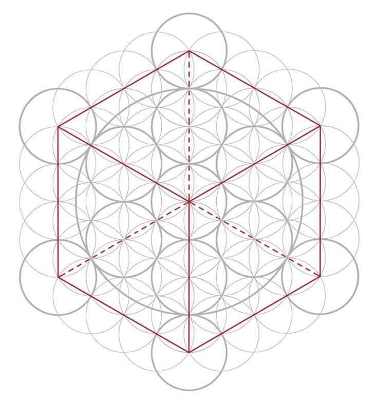 CG: Sacred Geometry: Free Mandala Templates