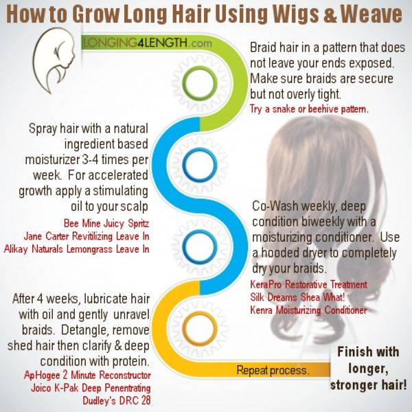 This is the simplest step-by-step regimen you will ever find on how to grow long hair with wigs and weave complete with product suggestions.