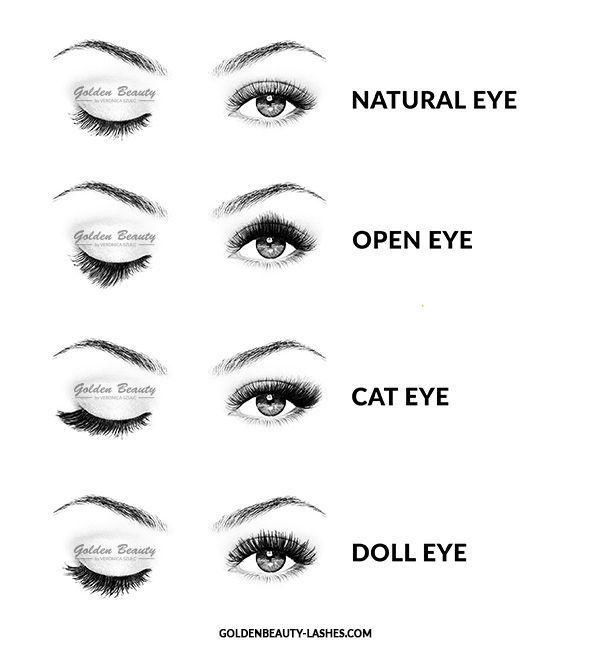 Eye look to lash type   Eyelash extensions, Artificial ...