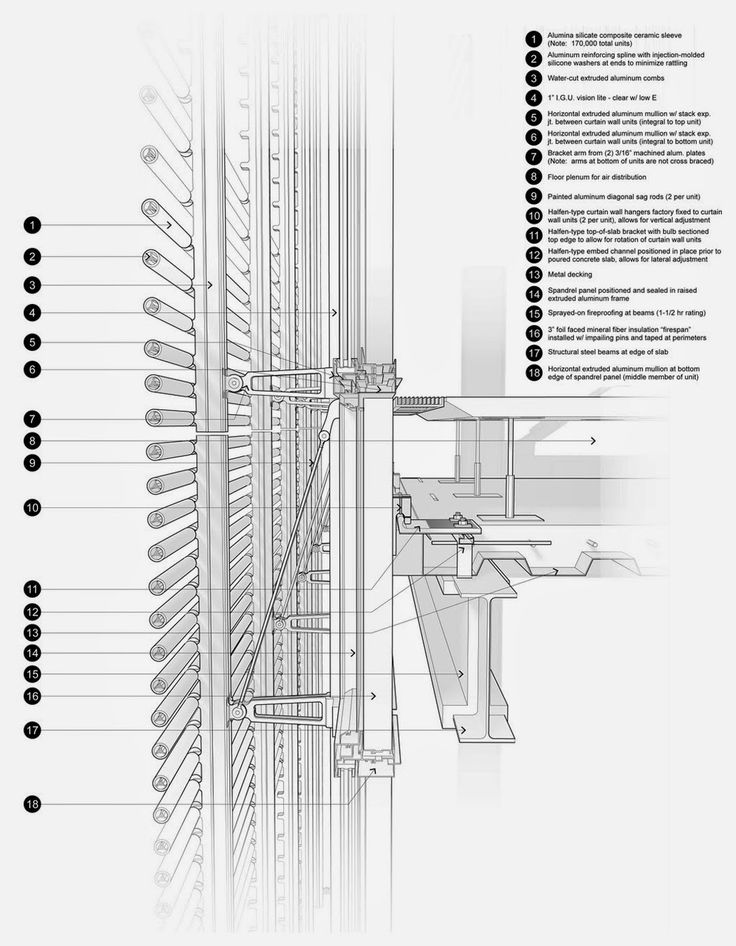 The New York Times Building, Manhattan, New York City (USA) | RPBW Renzo Piano Building Workshop | 2000 - 2007 | Detailed perspective section of the façade.