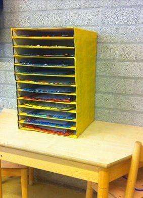 Droogkastje voor tekeningen en knutselwerkjes - Idee van Phia Terlien. Gemaakt van pizza dozen, voorkant eraf, die op elkaar gestapeld, vast geplakt en geniet, plak plastic eroverheen, voor de afwerking. Werkt echt super handig.