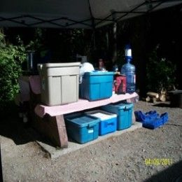 Every good camping trip starts with a good camping checklist, there's nothing worse than getting out there where your going to set-up camp, and find that the things to take are still sitting back at your house...  Here you'll see some of my past...