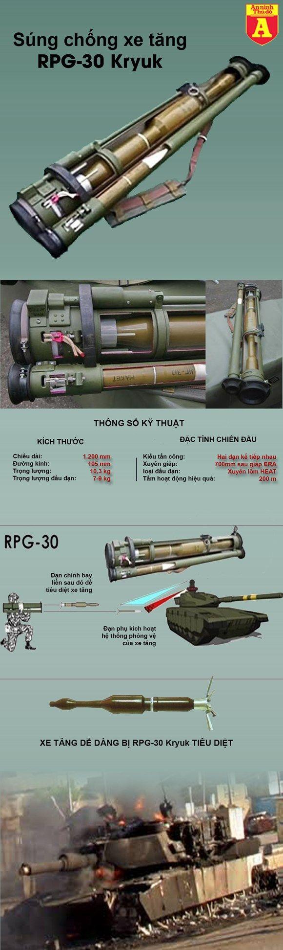Sức mạnh của súng diệt xe tăng RPG-30 của Nga
