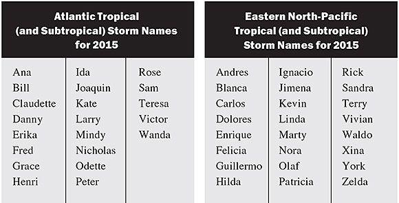 Hurricane Names 2015: Atlantic Basin and Eastern North-Pacific Tropical Storm Names
