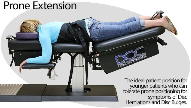 Spinal Decompression Table for Spinal Decompression Therapy  A spinal decompression therapy requires a spinal decompression table. A doc decompression table can be bought on sale. A spinal decompression therapy involves stretching of the spine.