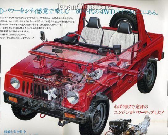 Suzuki Jimny 1981 SJ30 JapanClassic Suzuki jimny