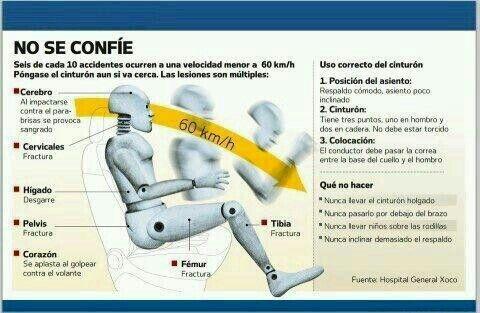 """""""Usa siempre el cinturón y correctamente abrochado"""" #seguridadvial"""