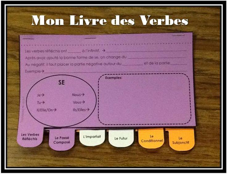 C'est excellent pour réviser les verbes réfléchis, le passé composé, l'imparfait, le futur, le conditionnel, et le subjonctif!