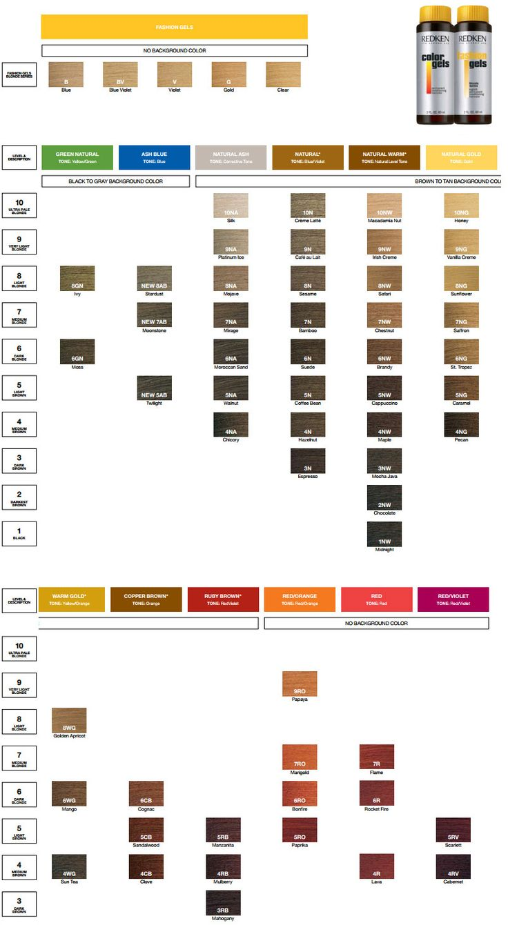 Redken Color Gels Chart Charts Redkin Hair