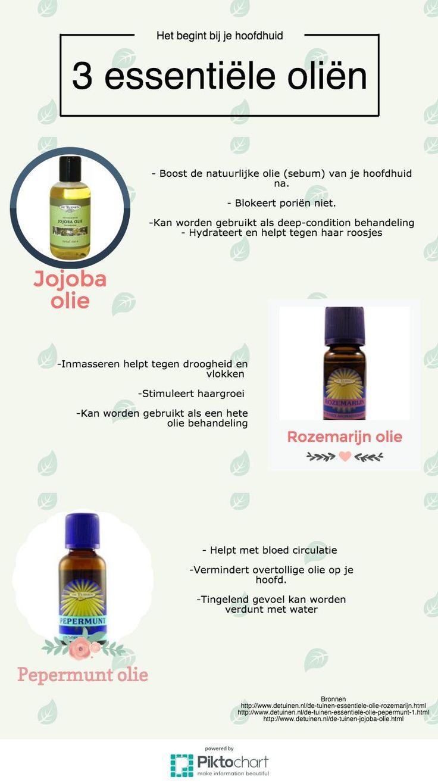 essentiële oliën, kroeshaar, haar, haargroei stimuleren op een natuurlijke manier