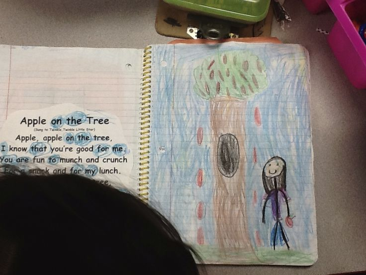 Learning to the Core: Poem Notebooks to Practice Fluency in First Grade!