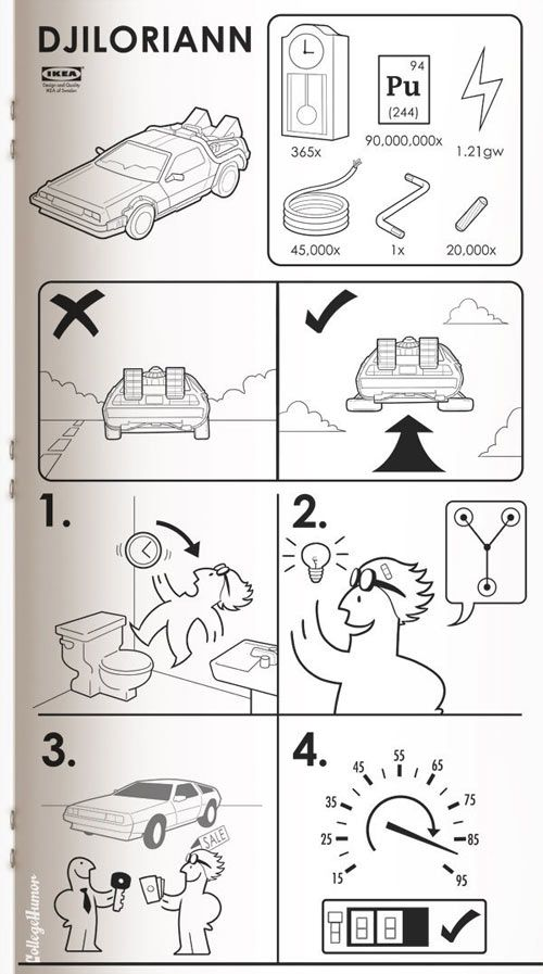 DJILORIANN IKEA manual. check out the Tardis one. 1x wibbly wobbly. and the Star Wars, 0X Jar Jar Binks.