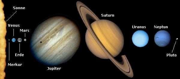 Grössenverhältnisse des Sonnensystems
