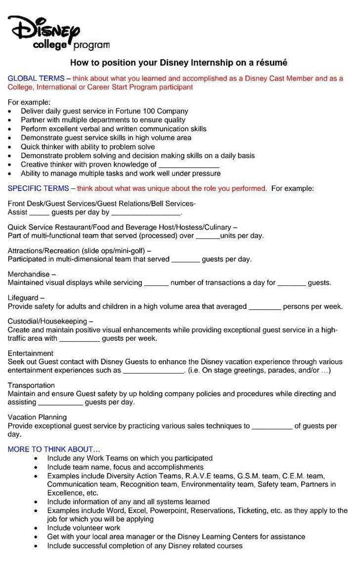 best resume builder program