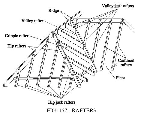 Hip Roof Section Google Search Hip Roof Roof Framing