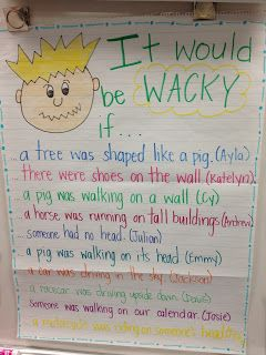 Wacky Wednesday brainstorming.